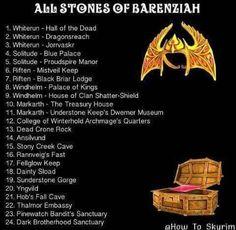 Stones Of Barenziah Locations