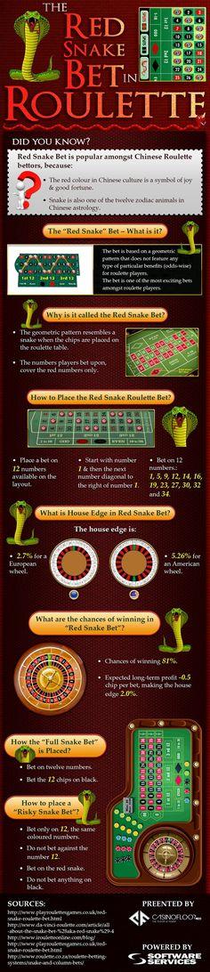 Roulette statistics worksheet