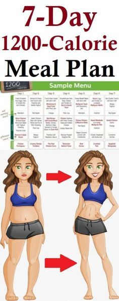 This meal plan should last for 90 days. While on this diet, you should take multivitamins and calcium supplements each day, as well as consume zero calorie drinks. Fitness Diet, Health Fitness, 1200 Calorie Meal Plan, Get Healthy, Healthy Foods, Healthy Weight, Healthy Cooking, Healthy Tips, Cooking Tips