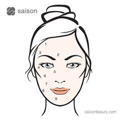UNDERSTANDING YOUR BREAKOUTS WITH FACE MAPPING When acne, rashes, redness…