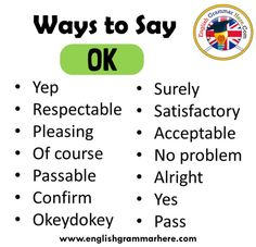 Other Ways To Say in English, Phrases Examples – English Grammar Here – English Lessons Essay Writing Skills, Book Writing Tips, English Writing Skills, Writing Words, English Learning Spoken, Learn English Words, English Language Learning, English Sentences, English Phrases