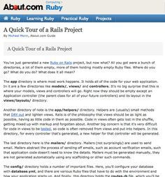 "★★★""A Quick Tour of a Rails Project"" http://ruby.about.com/od/rails3tutorial/ss/A-Quick-Tour-Of-A-Rails-Project.htm"