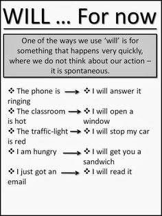 Practice for Will for spontaneity Practice English Grammar, Grammar Lessons, English Language Learning, Learn English Words, English Vocabulary, Teaching English, Grammar Rules, English Tips, English Fun