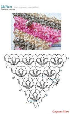 Crochet diagram for shawl Poncho Au Crochet, Bonnet Crochet, Crochet Shawls And Wraps, Crochet Motifs, Crochet Diagram, Crochet Stitches Patterns, Crochet Chart, Knit Or Crochet, Crochet Scarves