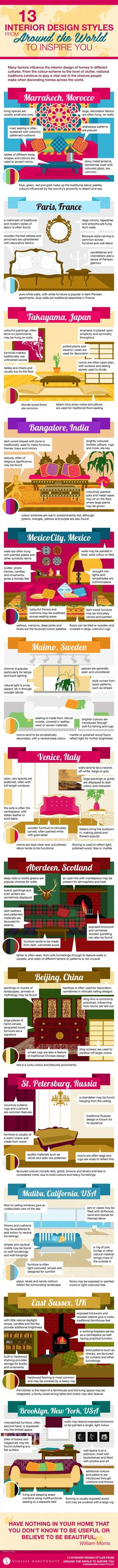13 Interior Design Styles From Around The World To Inspire You #infographic #Home #HomeImprovement #InteriorDesign