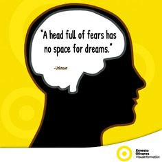 #DREAMS #INFOGRAPHY