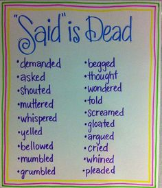 "Encourage descriptive writing with these alternatives to ""said"". Can change the words ever so often. Book Writing Tips, English Writing Skills, Writing Words, Writing Workshop, Readers Workshop, Essay Writing, Writing Lessons, Writing Notebook, English Lessons"