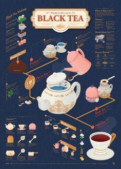 [infographic] Infografik für 'Tee' [infographic] '홍차'에 대한 인포그래픽 [infographic] Infografik für 'Tee' Web Design, Layout Design, Chart Design, Branding, Disney Poster, Printable Poster, Plakat Design, Drawn Art, Affinity Designer