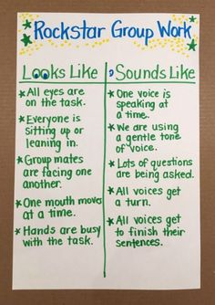 A nice collection of anchor charts for back to school. This one is especially good!