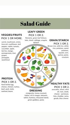 Healthy Salad Recipes, Healthy Snacks, Healthy Eating, How To Eat Healthy, Diabetic Recipes, Clean Eating Recipes, Cooking Recipes, Health And Nutrition, Nutrition Plans