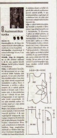 PRIMERO QUE NADA LA BELLEZA AQUI PRESENTADA NO ES MIA POR ELLO NO TENIA LOS GRAFICOS. La bluxa se llama túnica Meduza es de autores húngaros...