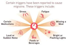 Knowing what could trigger your migraine could help provide some relief.