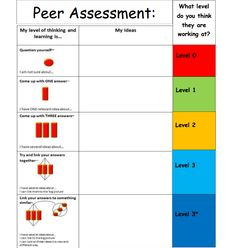 Solo Taxonomy for Self/Peer Assessment - Solo Taxonomy with levels (for Medicine through Time History - though this can be adapted). Student's self/ peer assess work and place their feedback in the relevant block. When peer assessing, I ask student's to give advice on how to get to the next level.