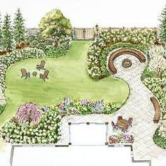Deluxe Landscape Plans