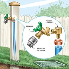 Make watering your lawn or garden easier with a remote outside faucet. Stop lugging around that hose and learn how to install an outdoor faucet. Water Faucet, Water Hose, Garden Watering System, Project Steps, Faucet Repair, Water Garden, Outdoor Projects, Backyard Landscaping, Feng Shui