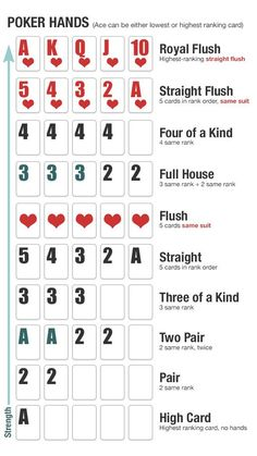 Poker Hands - Imgur
