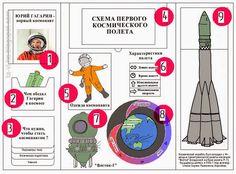 лэпбук о космосе