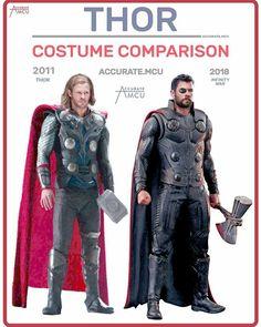Thor MCU