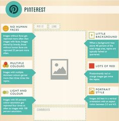 How to Create the Perfect Pinterest Posts