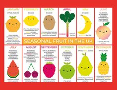 Seasonal fruits chart for the UK