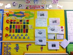 English working wall in my classroom