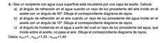 Ejercicio de Óptica propuesto en el examen PAU de Canarias de 2004-2005, Setiembre, Opción A.