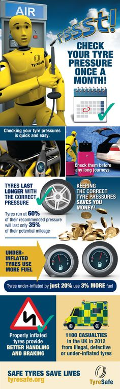 http://www.tyresafe.org/images/campaigns/Tyre_Pressures_Infographic.jpg