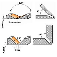 Alucobond V-grooving Bit Welding Tips, Welding Table, Welding Projects, Sheet Metal Fabrication, Welding And Fabrication, Cnc, Sheet Metal Tools, Steel Furniture, Kid Furniture