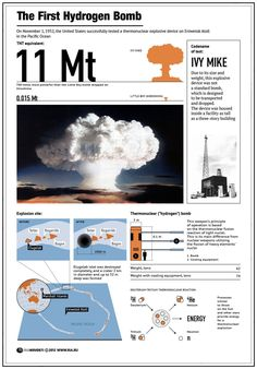 Facts about the First Hydrogen Bomb  #facts #hydrogenbomb #explosion
