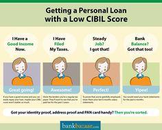 CIBIL Score For Personal Loan   #CIBILScore #personalloan #loans #cibilscore #applyonline