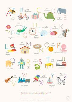 El alfabeto para imprimir carteles - Sr. Imprimibles