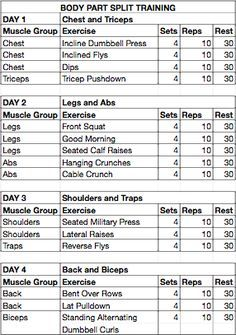 Weightlifting Plan For Sle Hypertrophy Weight Program Push Pull