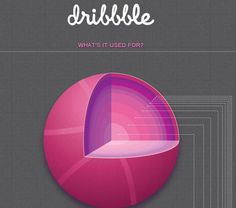 An Interactive Infographic featuring Dribbble Information Visualization, Data Visualization, Information Design, Information Graphics, Interactive Infographic, Resume Maker, Web Design, Graphic Design, Layout Design