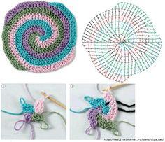 Crochet Spiral - Chart