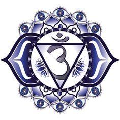 Third eye symbol