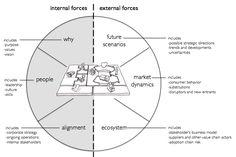 eventbrite business model - Google Search