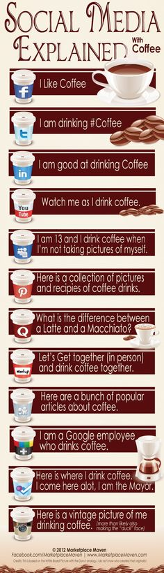 Social media explained through COFFEE!