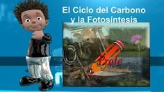 Profe Channel - YouTube