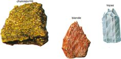 These minerals are exhibiting different lustres.