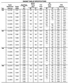 34ab7d89a18e619abcc647316615ba6c honda accord ex crossword 2001 explorer fuse panel diagram diagram for ford explorer of the