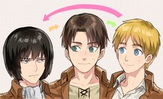 Shingeki no Kyojin Attack on Titan Mikasa Eren Armin Armin, Eren And Mikasa, Levi X Eren, Levi Ackerman, Attack On Titan Funny, Attack On Titan Anime, Haruhi Suzumiya, Jung Yunho, Mini Comic