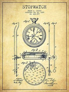 Vintage Patents | Stopwatch Patent Drawing From 1889 -vintage Print by Aged…: