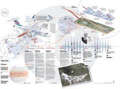Hechos que llevaron a la tragedia Investigations, Map, Airplane, Aircraft, Club, Brazil, Facts, Photos, Door Prizes