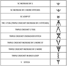 Crochet symbols language (part 4)