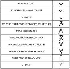 Crochet symbols language (part 4)