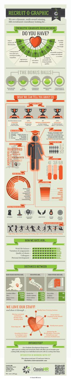Oasis HR Graduate Scheme Job Advert as an Infographic