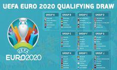 Shop For UEFA Euro 2020 Soccer Jerseys, Gear & Equipment From All Top Soccer Brands @ SoccerEvolution Soccer Store Top Soccer, Soccer Goalie, Soccer Gear, Soccer Jerseys, Euro, Php, Spain Soccer, 1966 World Cup, Goalie Gloves