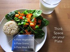 Your Plate - Serving size