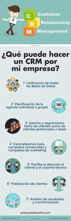 ¿Qué puede hacer un CRM por mi empresa? #Infografía