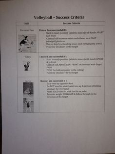 Success criteria checklist for assessing volleyball skills - Deportes Volleyball Training, Volleyball Skills, Volleyball Games, Volleyball Quotes, Coaching Volleyball, Volleyball Hair, Volleyball Workouts, Education Quotes, Physical Education